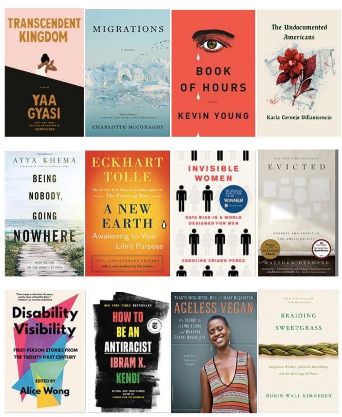 2020 Best Reads
